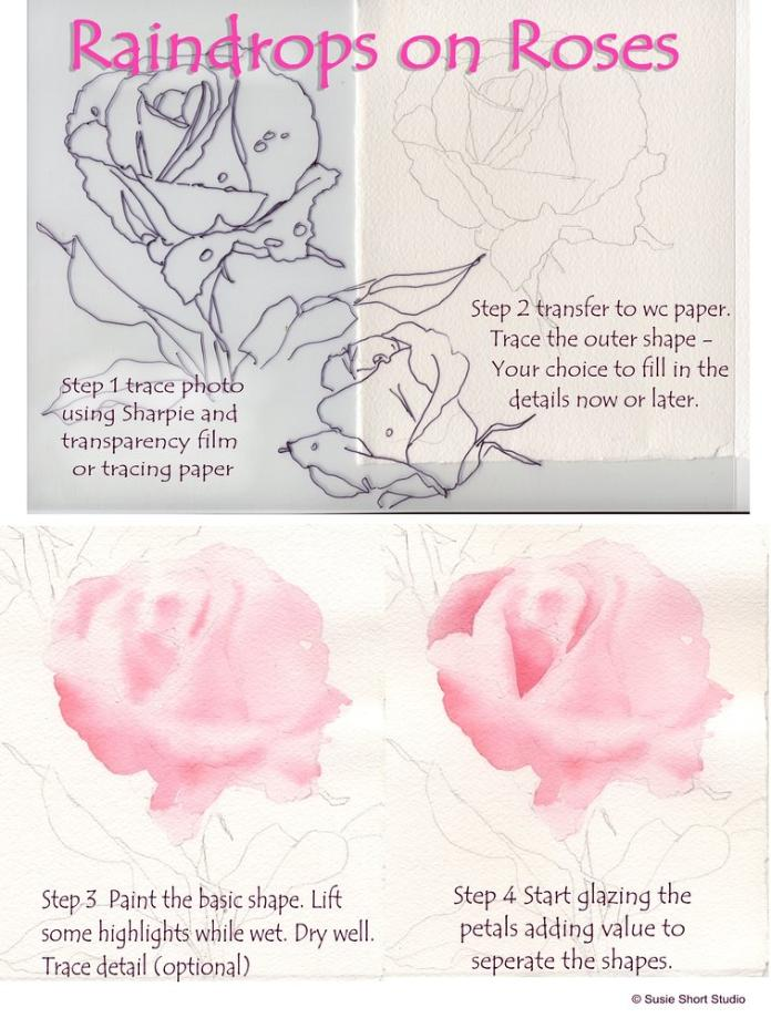 How To Paint Raindrops On Roses Susie Short Watercolors Free Painting Tips Amp Tutorial